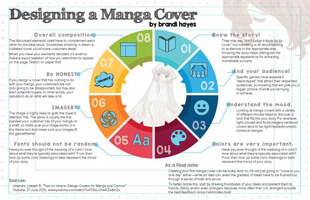 manga cover tips infographic